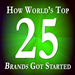 How World's Top 25 Brands Got Started